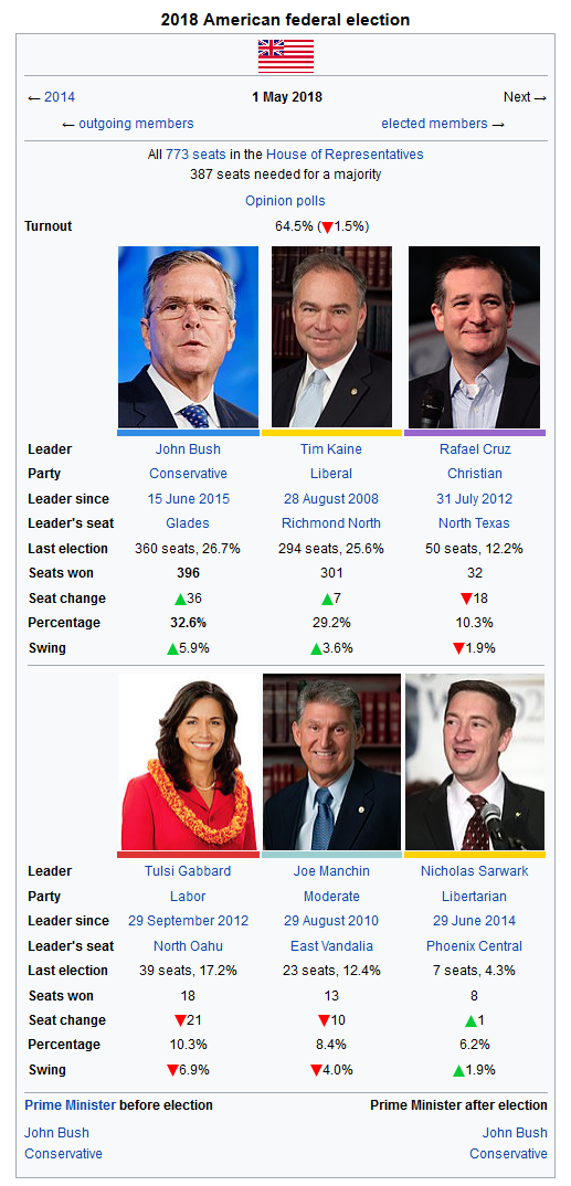 2018 American federal election.png