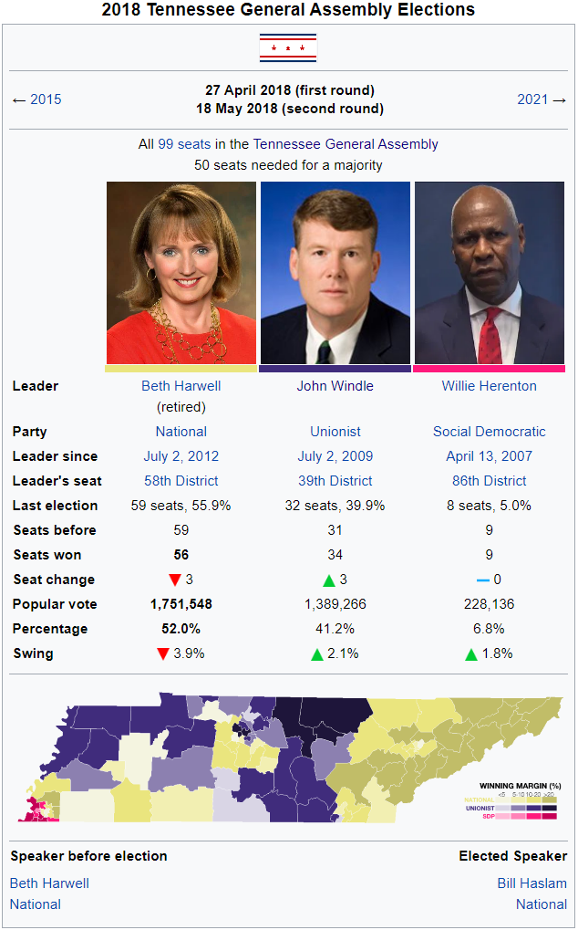 2018 Election Wiki.png