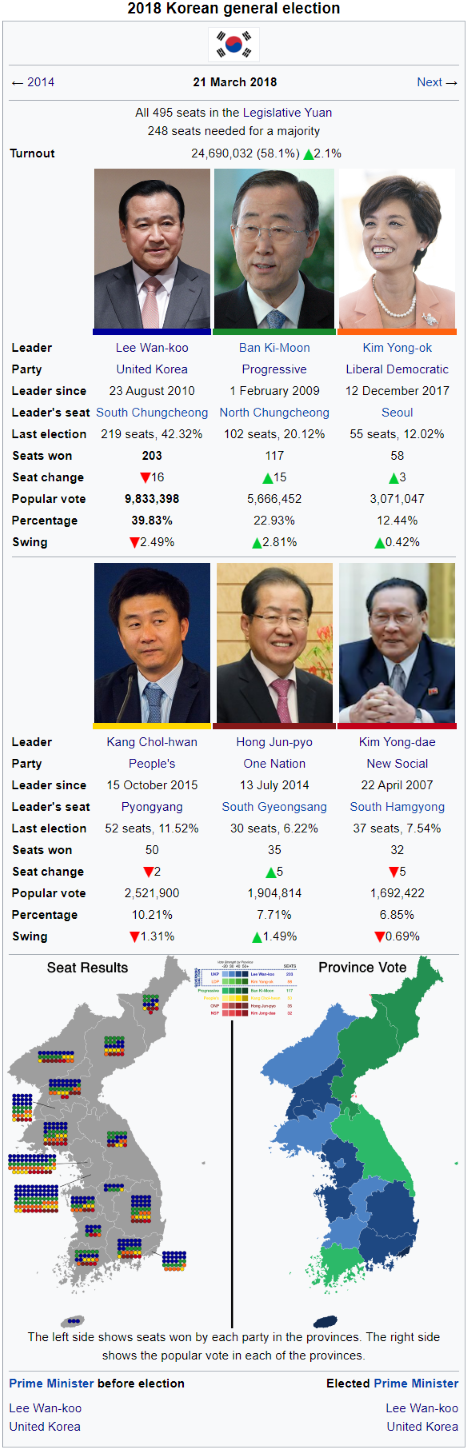 2018 Korean Election Wiki 3.png
