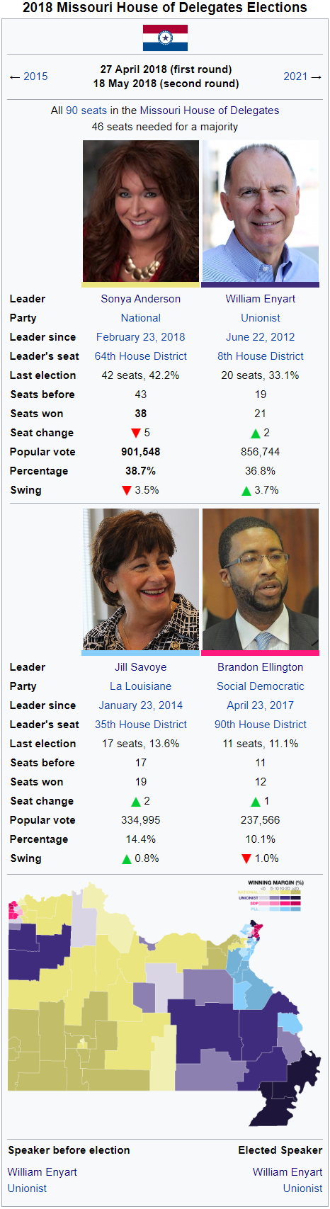 2018 Missouri House Election Wiki.png