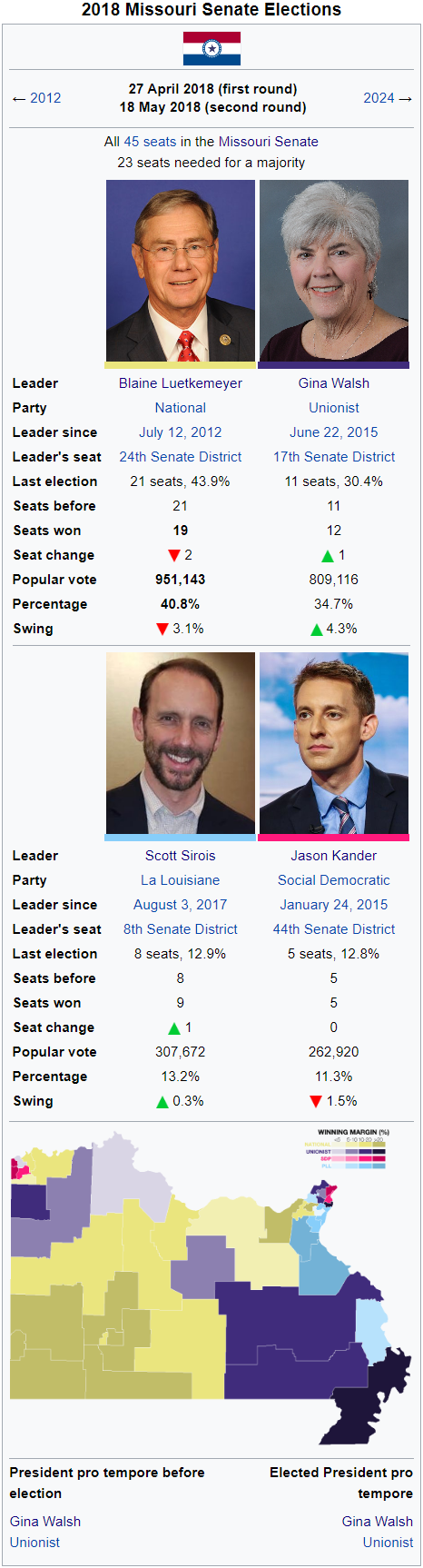 2018 Missouri Senate Election Wiki.png