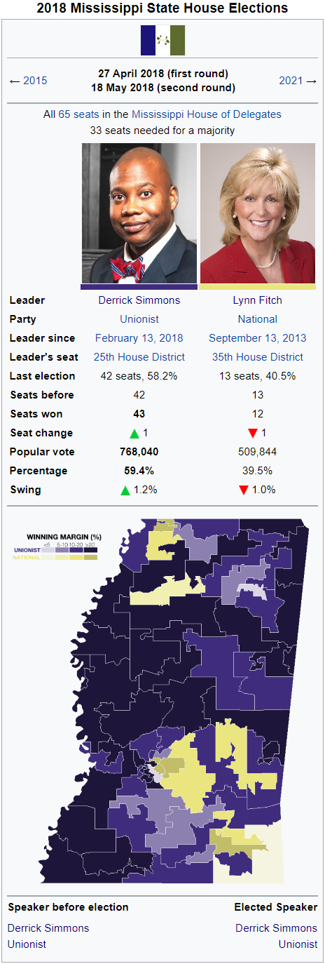 2018 MS House Election Wiki.png