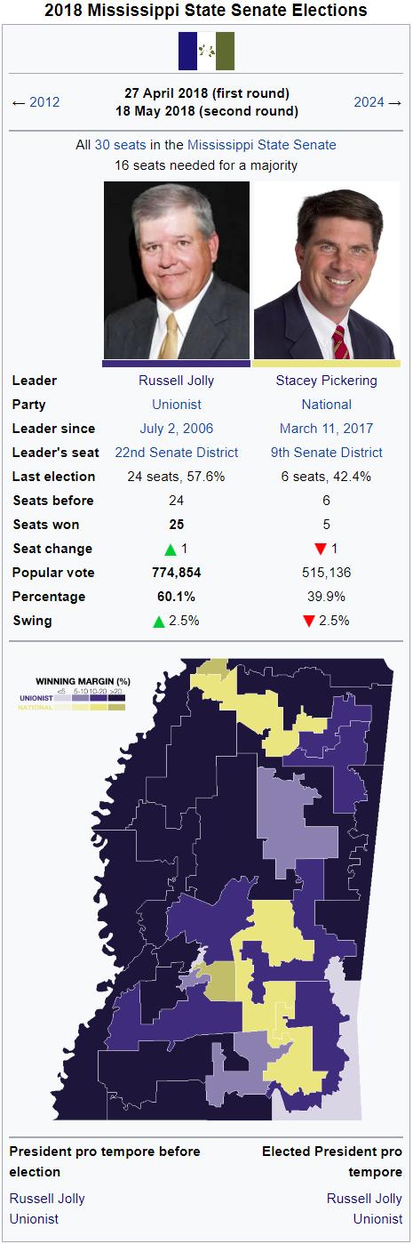 2018 MS Senate Election Wiki.png