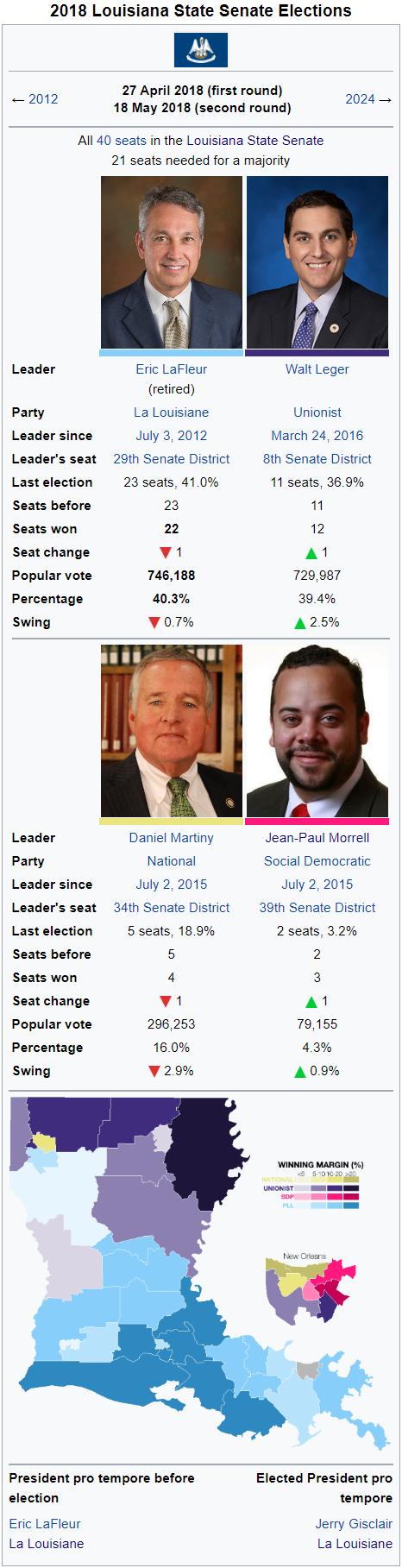 2018 Senate Election Wiki.png