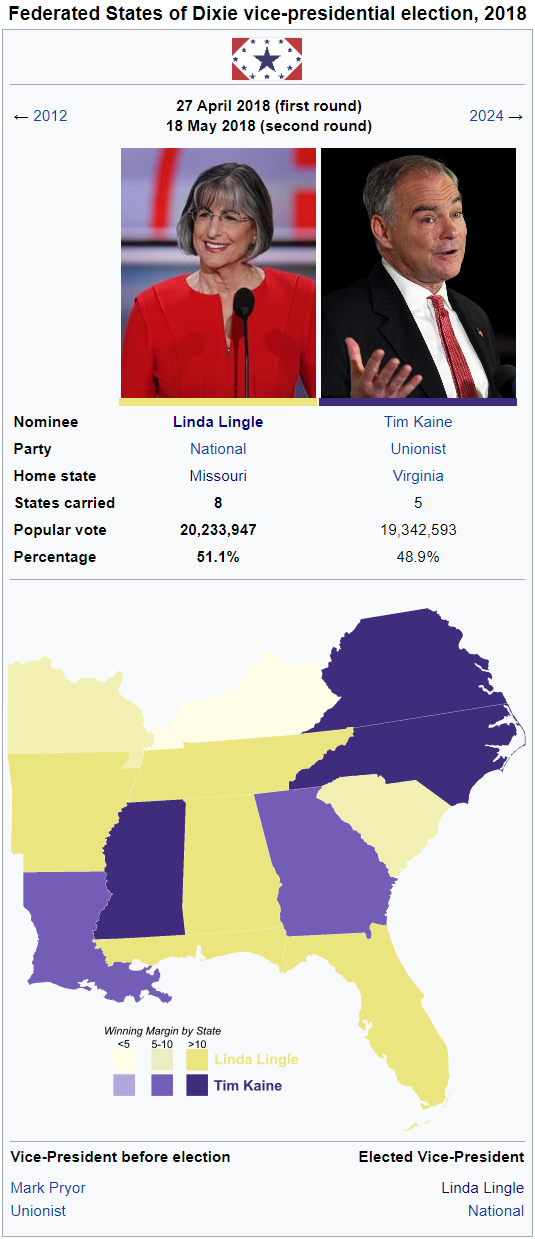 2018 Vice Presidential Election 2nd Round.png