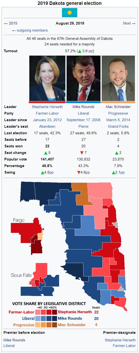 2019 Dakota Provincial Election Wiki.png