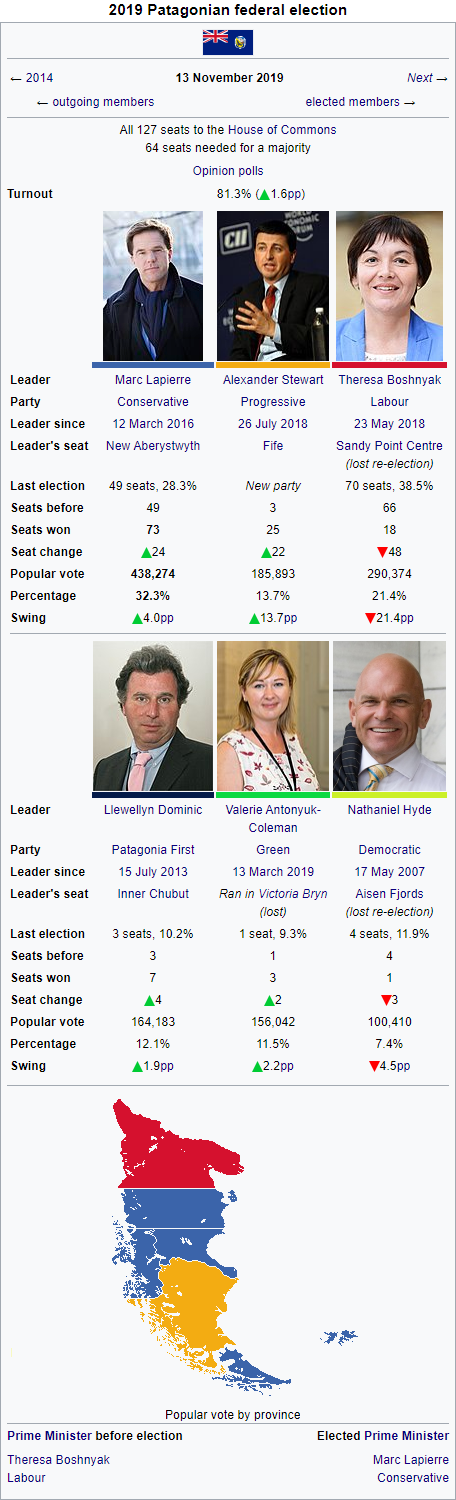 2019 election.png