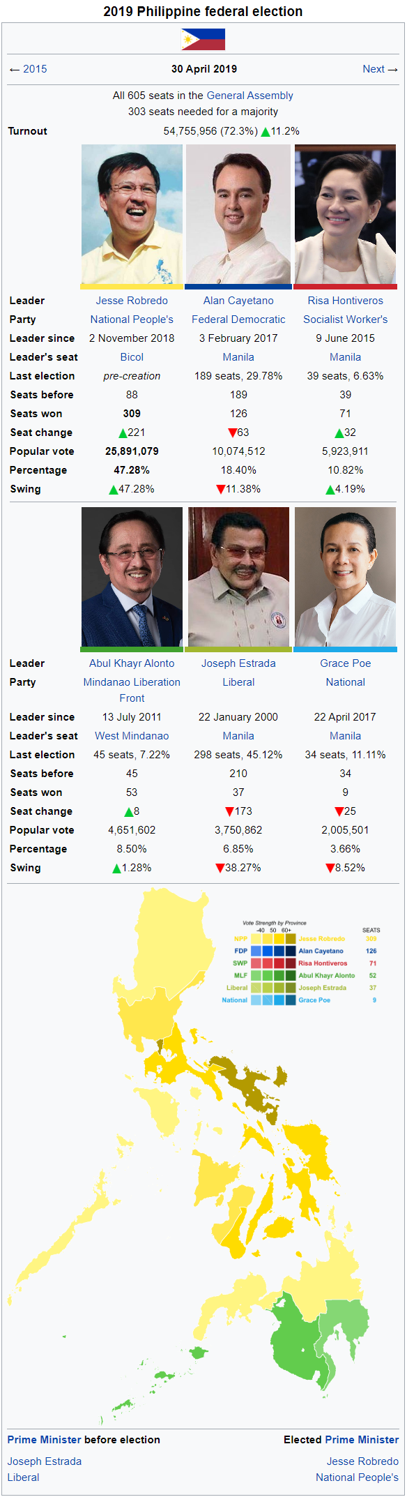 2019 Election Wiki 2.png