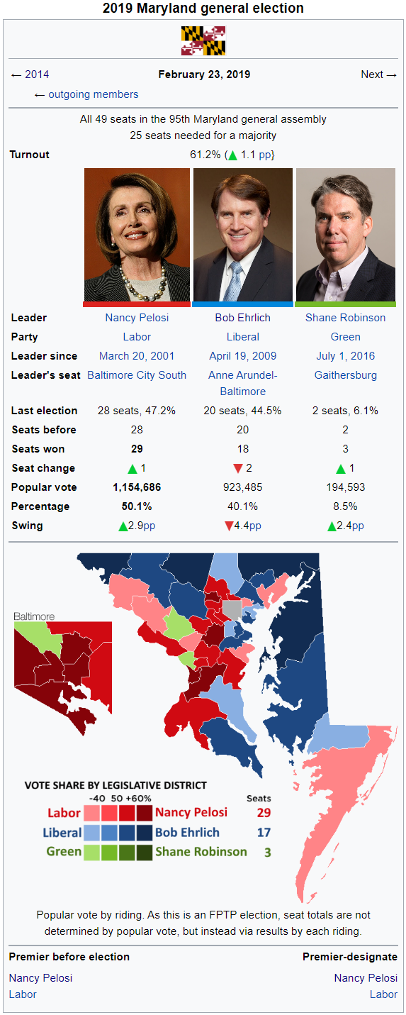 2019 Maryland Provincial Elections Wiki.png