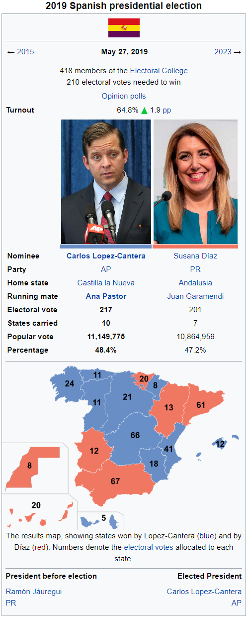 2019 Spanish Presidential Election.png