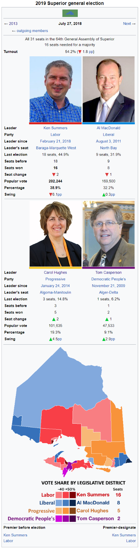 2019 Superior Election Wiki 2.png