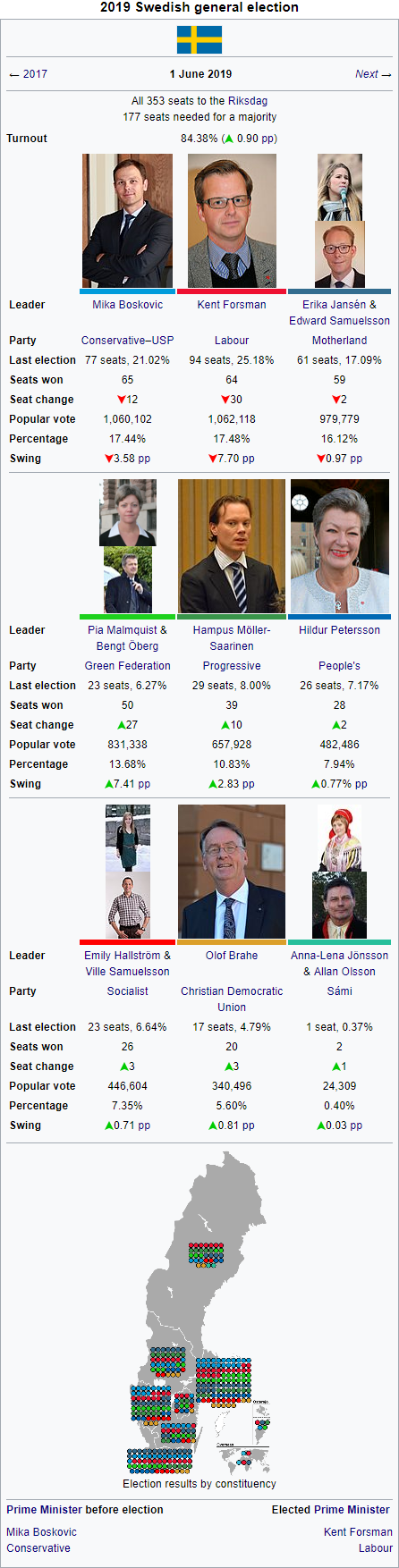 2019 Swedish election.png