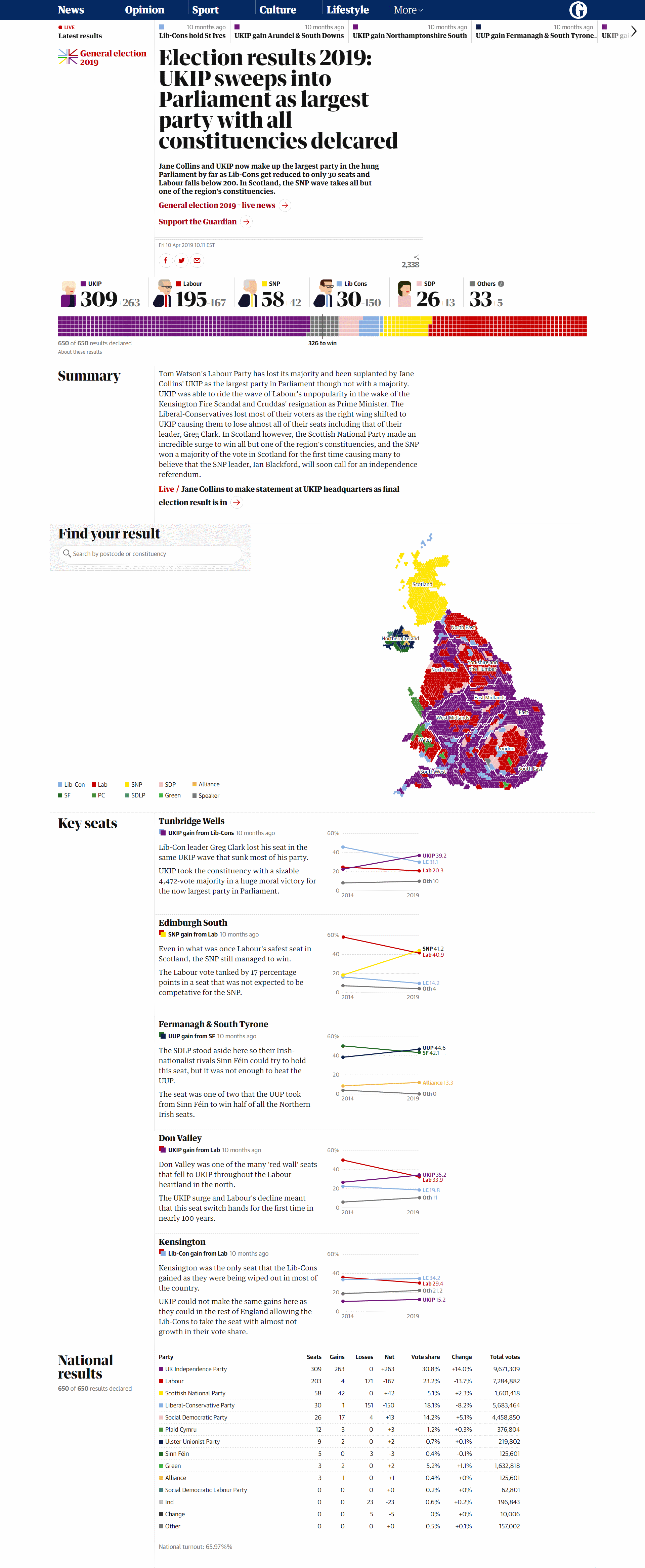 2019 UK Election 2.png