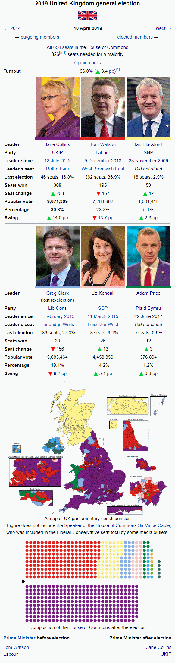 2019 UK Election Wiki 2.png