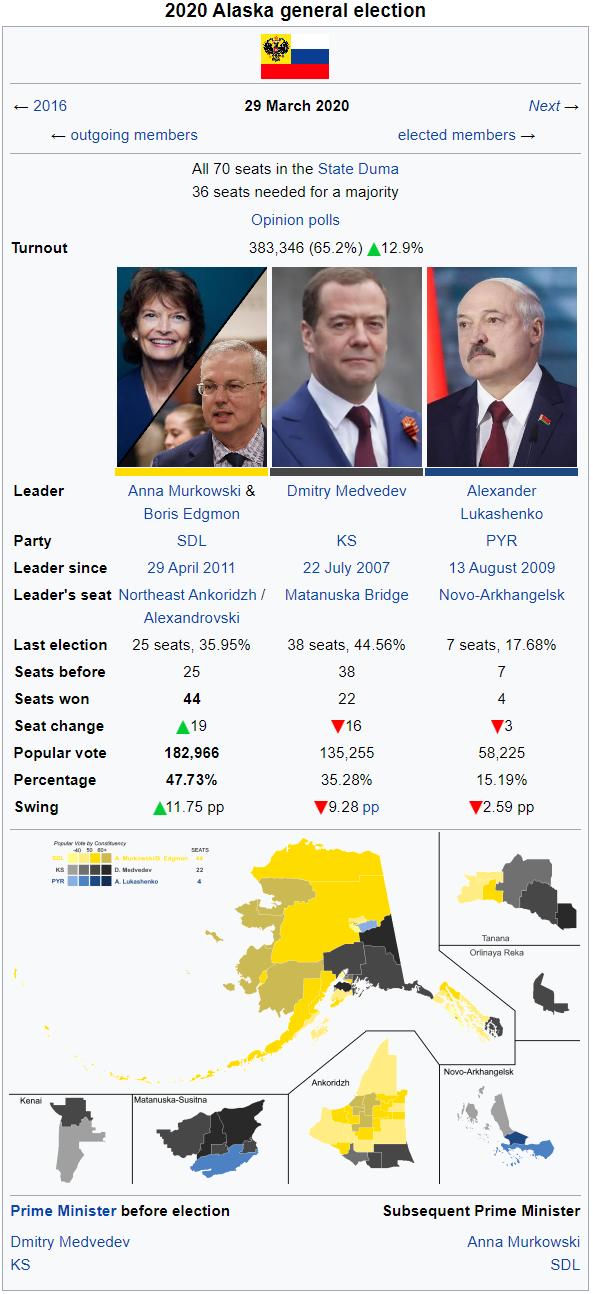 2020 Alaska Election Wiki.png