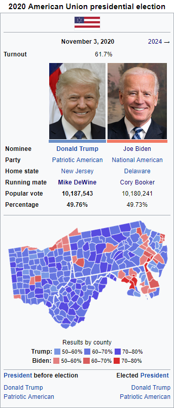 2020 American Union Election.png