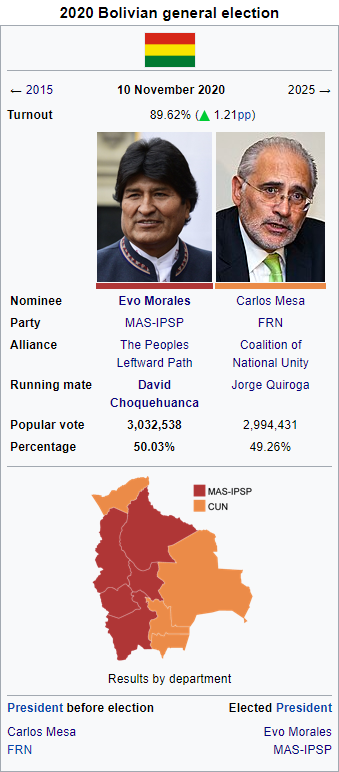 2020 Bolivian election.png