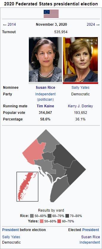 2020 Federated States election.png