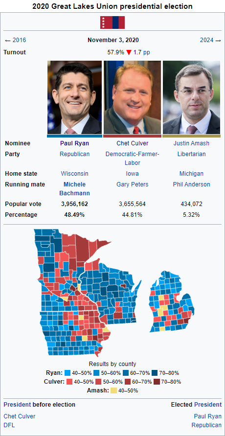 2020 Great Lakes Election.png