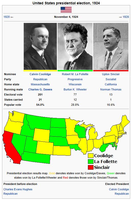2_Americas_USA_1924_Coolidge.PNG