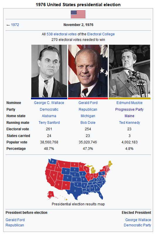 76 election.png