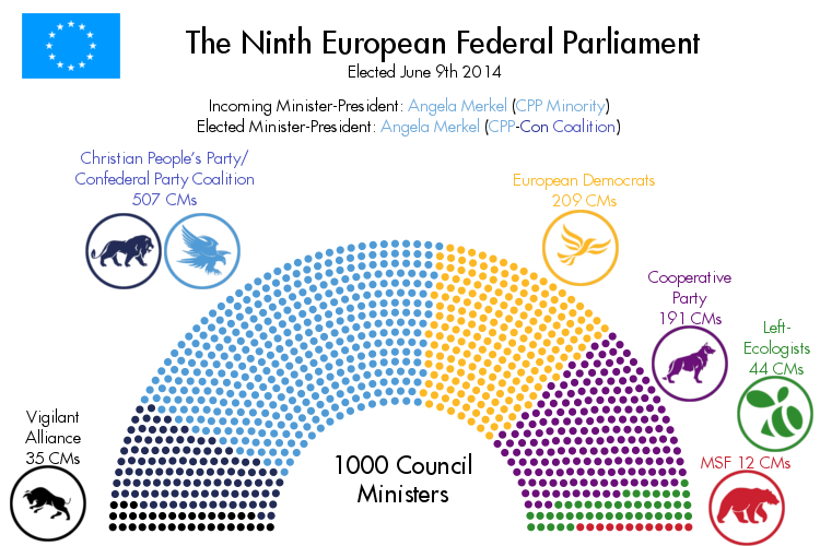9th Euro Parliament.png