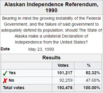 Alaskan Independence Referendum, 1990.png