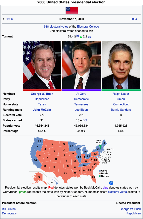 Altered2000Election.png