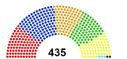 alternate american congress.png