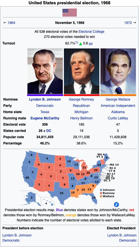 Alternate1968Election.png