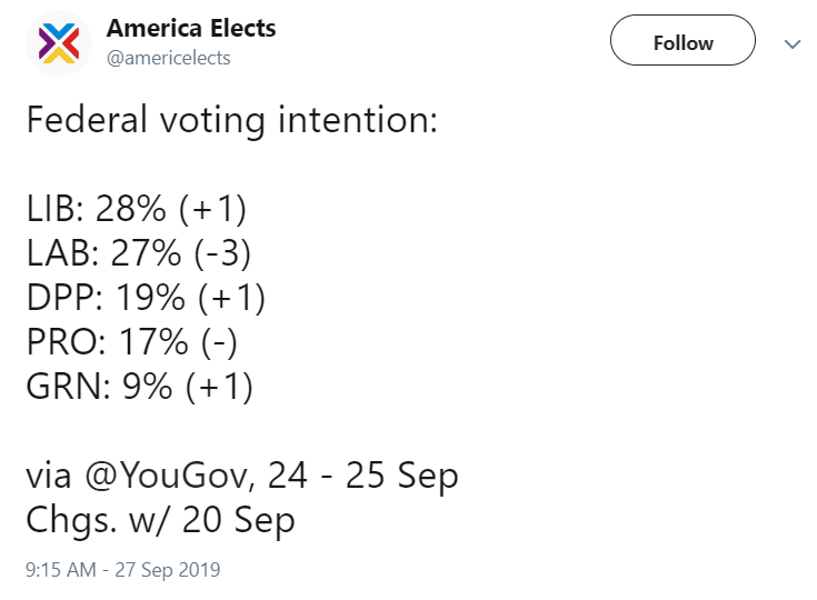 America Poll.png