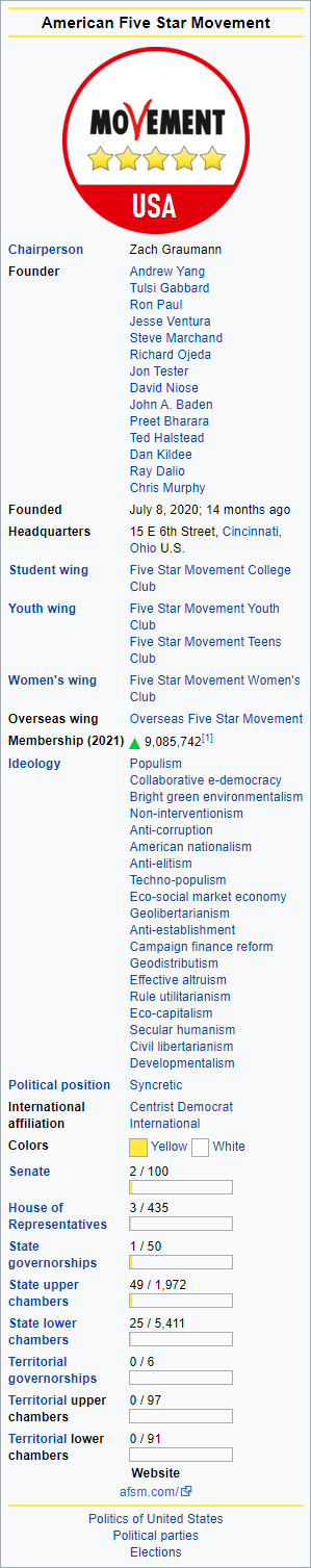 American Five Star Movement.png