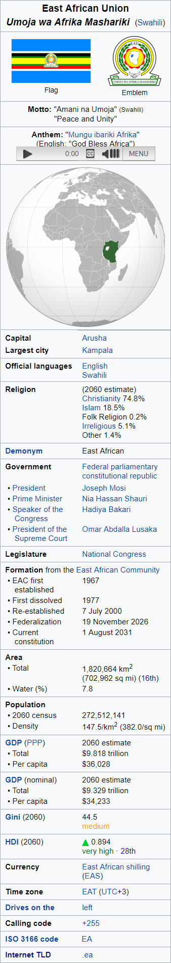 Americanism - East African Union.png