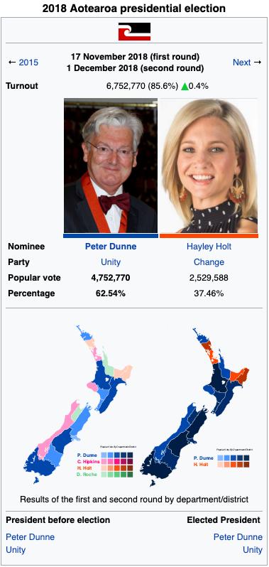 Aotearoa Presidential Election.PNG