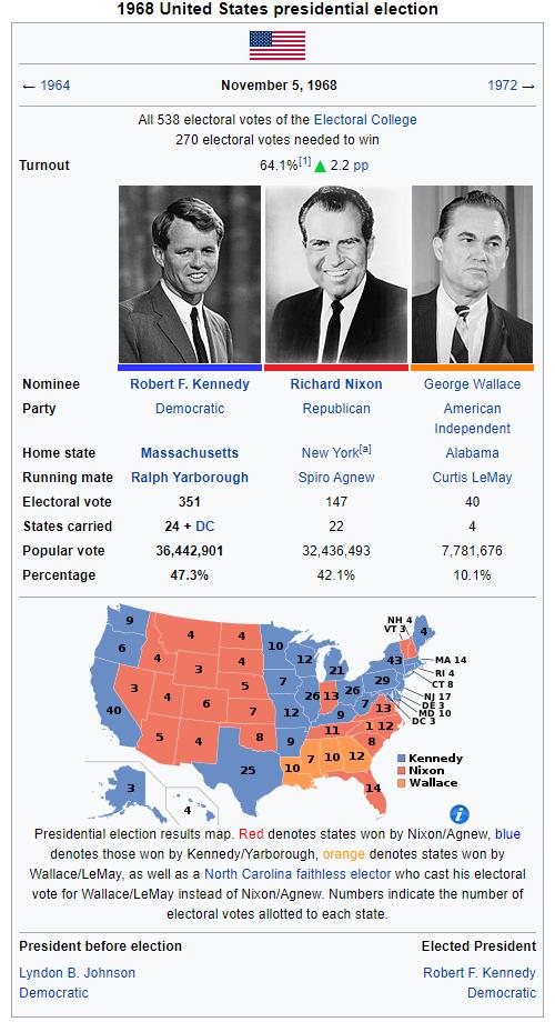 APETL 1968 U.S. Presidential Election.png