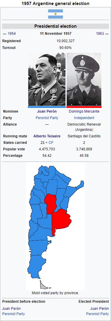 Argentina 1957.PNG