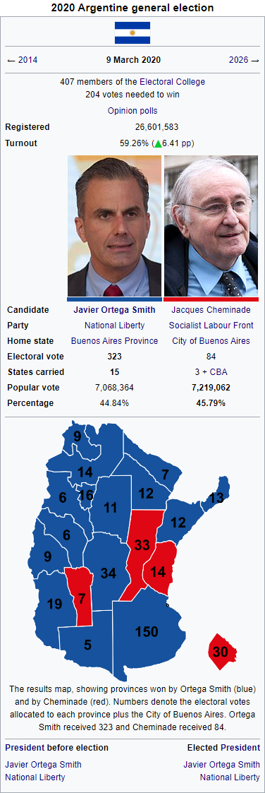 argentine election wikibox.png