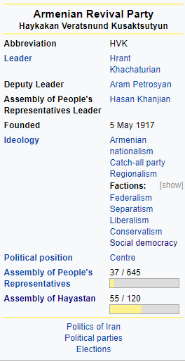 Armenian Revival Party wikibox.png