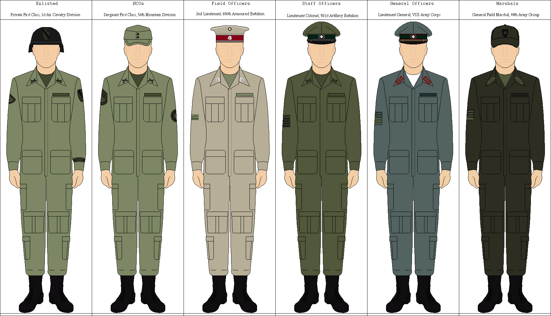 rank insignia and uniforms thread page 81 alternate history