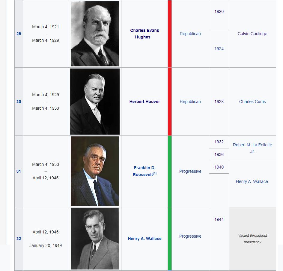 ATL Presidents Part 2.png