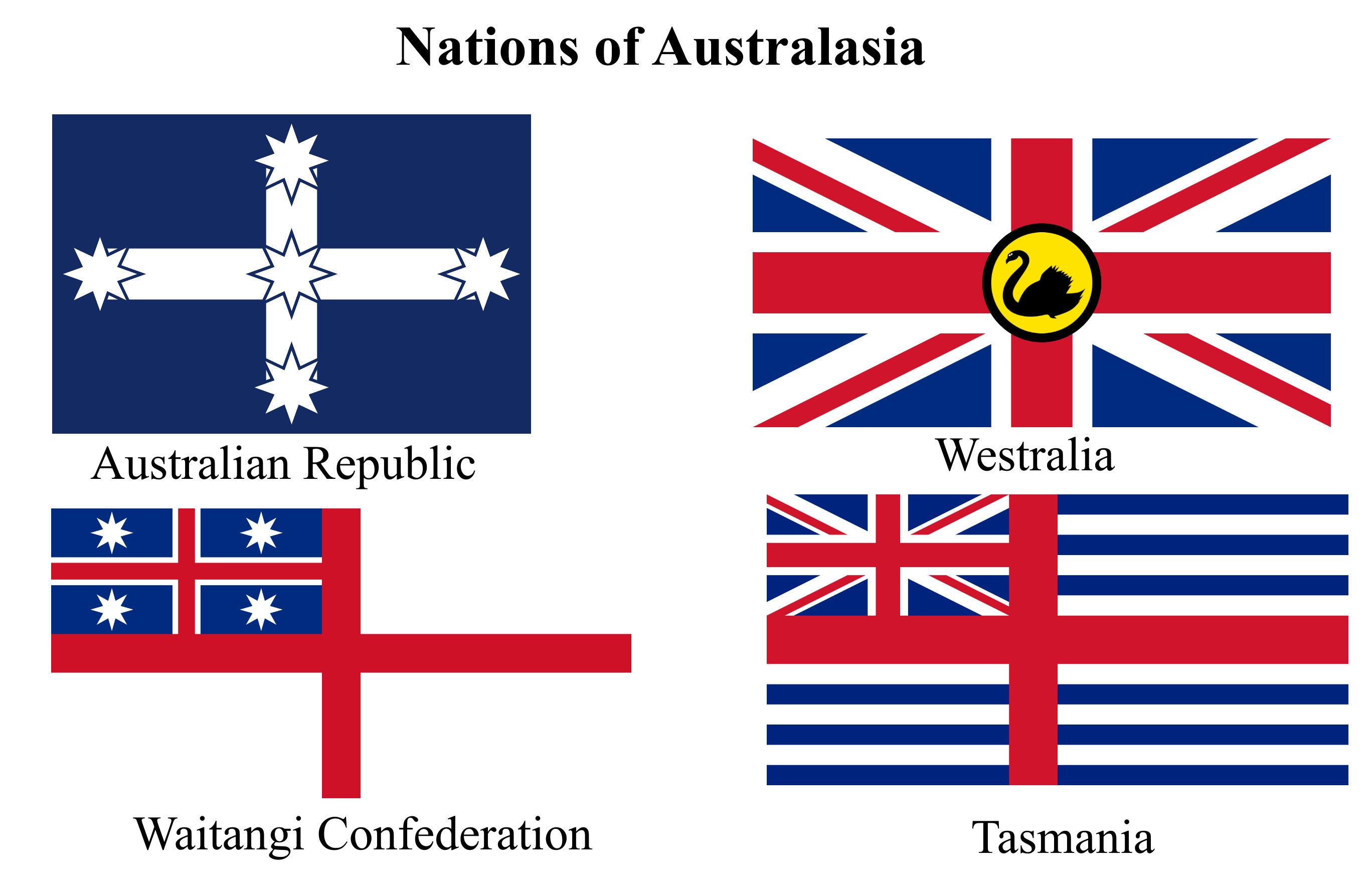 Australasia Flags.png