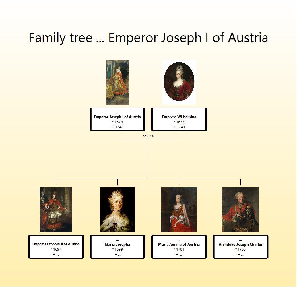 Austrian family tree 2.jpg