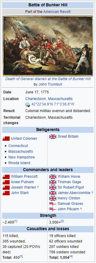 Battle of Bunker Hill.png