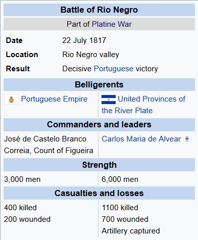 Battle of Rio Negro infobox.png