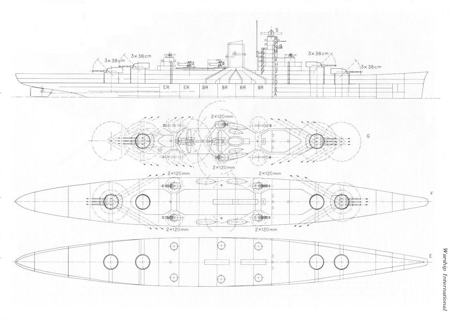 rn writes the washington naval treaty alternate history discussion ER Pediatric RN Travel Jobs bc12b