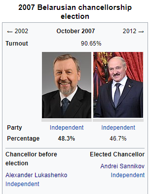 belarusian election.PNG
