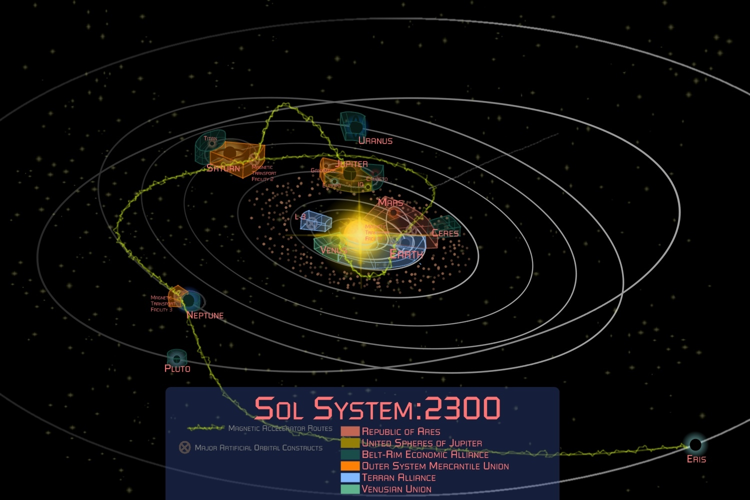 Solar Systems And Galaxies Ideas And Map Thread Alternate History - Solar system map 3d