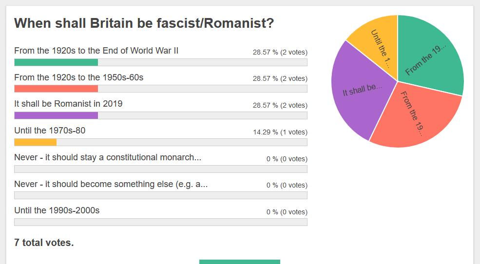 British Romanism poll.png