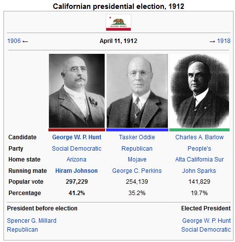 California_1912_Presidential_Hunt.PNG