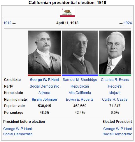 California_1918_Presidential_Hunt.PNG